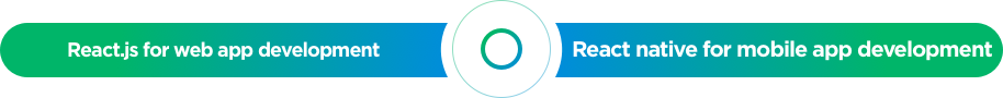 react native-development services by vinfotech