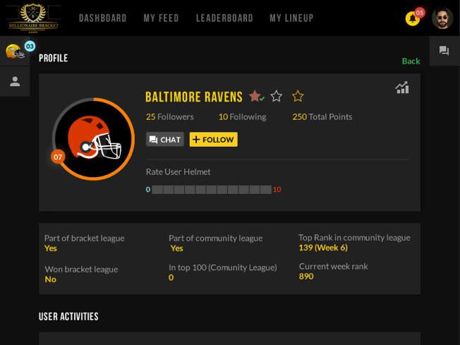 Standard season-long football fantasy web design and development