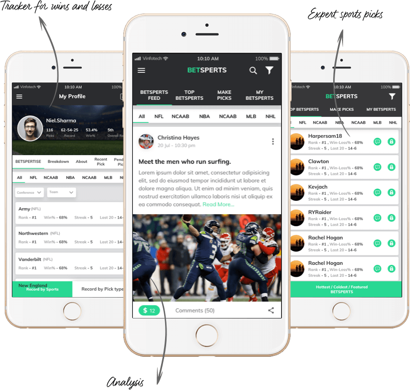 Betspert sports betting platform by vinfotech