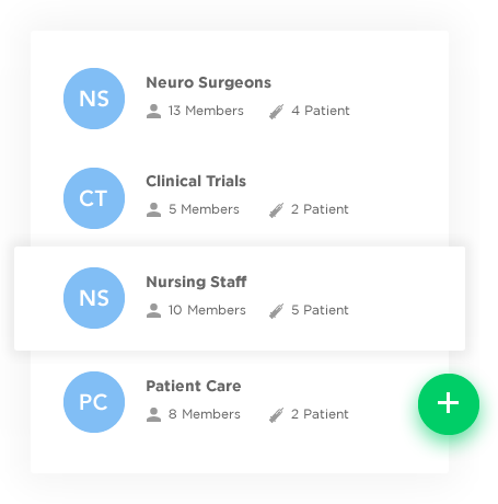 Custom Coordinated Care Software Solutions – Care Team Management by Vinfotech