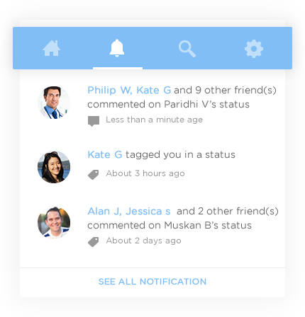 Custom Coordinated Care Software Solutions – Notifications by Vinfotech