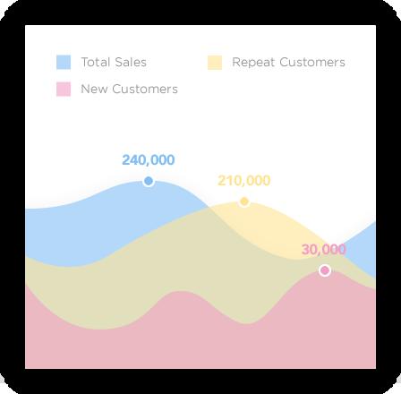 E-Commerce Web Design Solutions