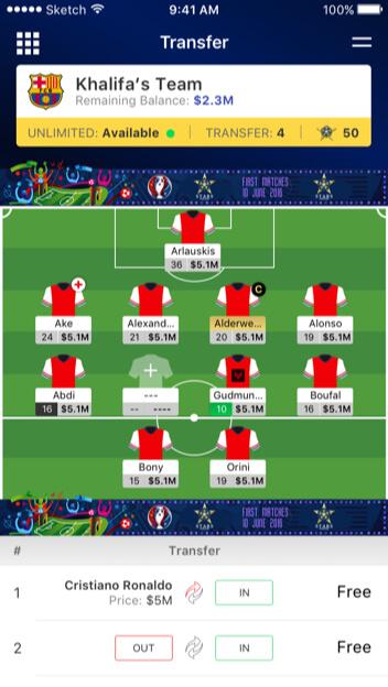 Fantasy Football English Premier League In Qatar