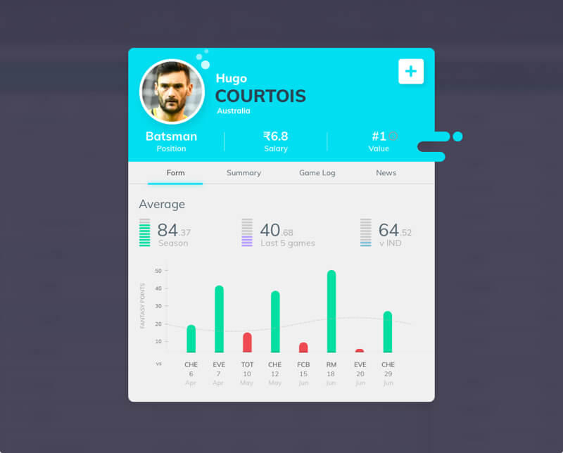 fantasy sports software with detailed player card by Vinfotech