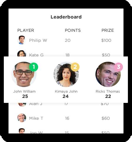 fantasy sports website development with leaderboard by Vinfotech