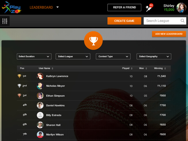 ipl cricket fantasy web design & development by Vinfotech