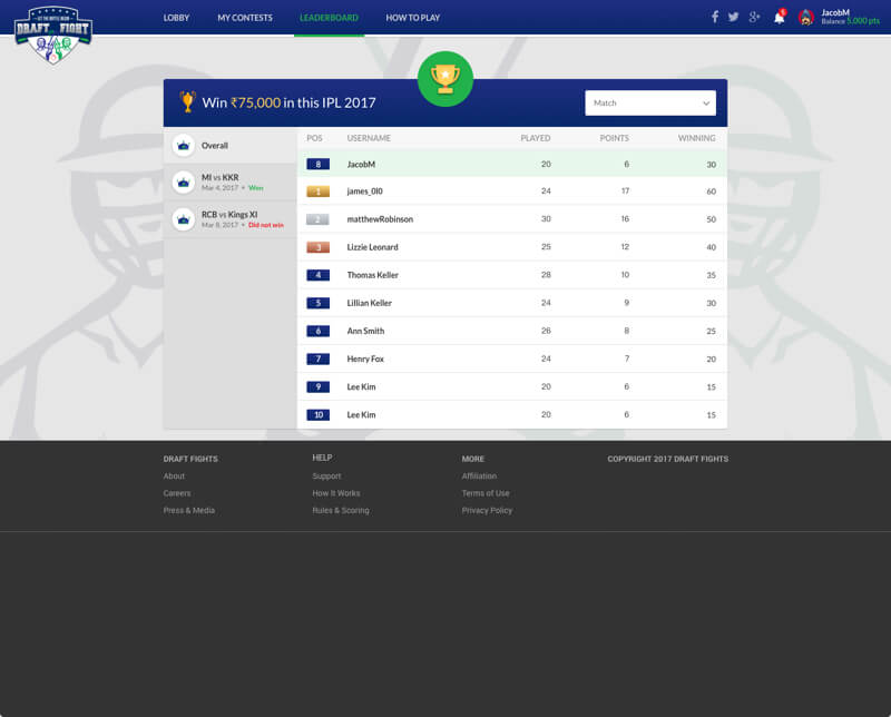 ipl daily fantasy cricket platform design and development by Vinfotech