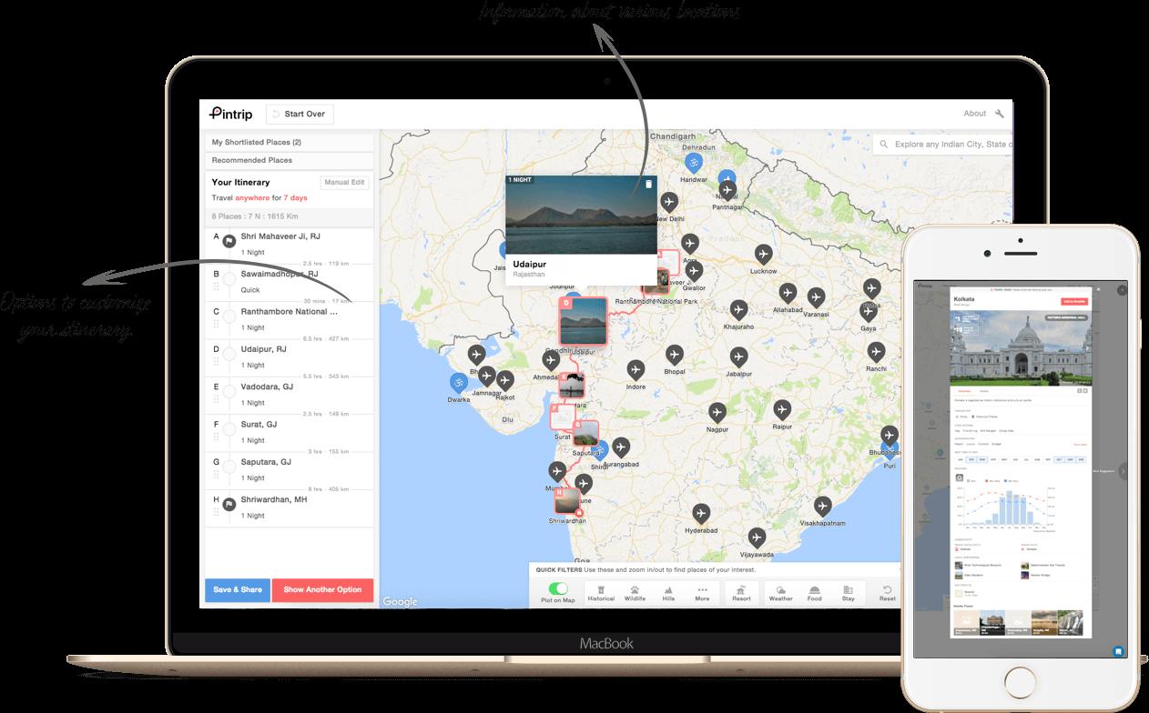 Pintrip Best Online Travel Planning Tool